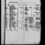 Bethell 1909 Passenger List